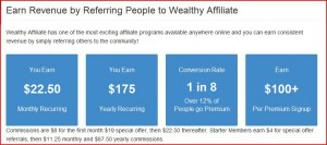 Image showing the commissions paid by Wealthy Affiliate