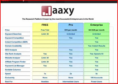 Jaaxy 3 price points