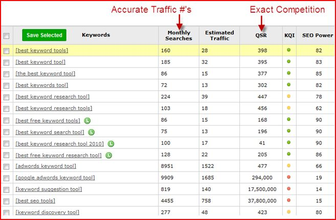 Jaaxy keyword data points