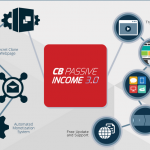 Image showing the CB passive income 3.0 system