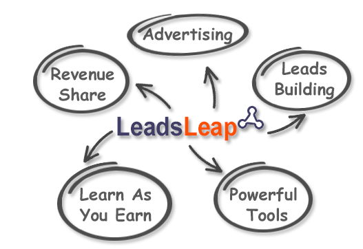7 Free Ways Leadsleap Can Help You Make Money Online (Video)