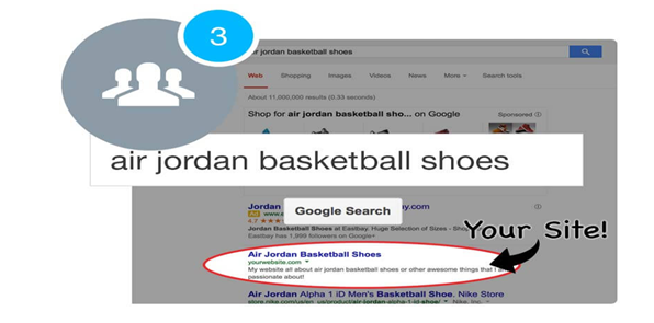 A Google search engine result page showing air Jordan basketball shoes