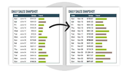 How to Use the Clickbank Marketplace