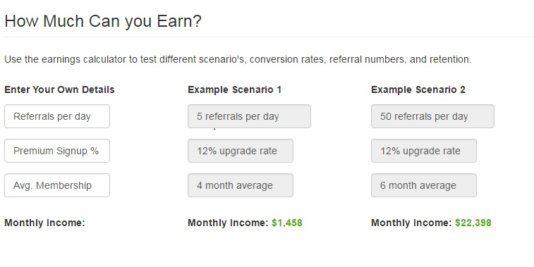 Online calculator where one can calculate how much to gain by referring a certain number of people