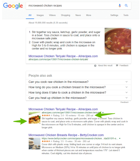 Microwavd chicken recipes schemas on a serp page