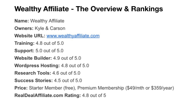 Overall product breakdown based on the main elements of the product or service. Wealthy Affiliate - The Overivew and Rankings