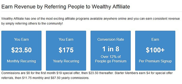 Amounts in dollars on blue squares to show what you earn as revenue by referring people to Wealthy Affiliate
