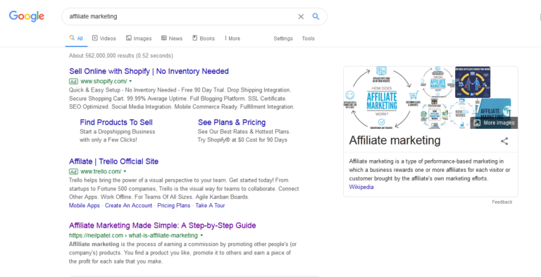 ads being run on the search results page